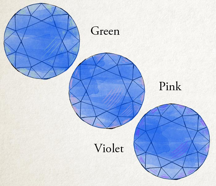 Hue refers to color and differences within gemstones can be very subtle.