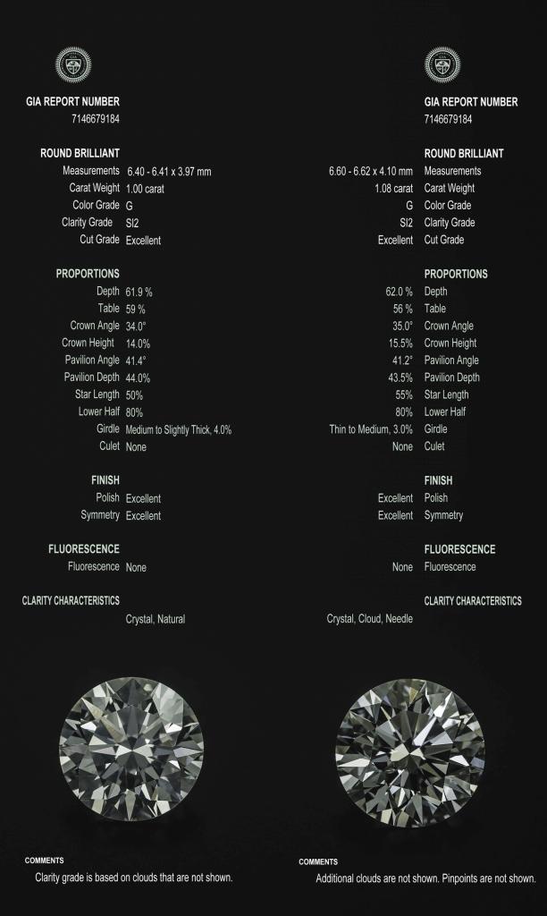 Diamond Specs